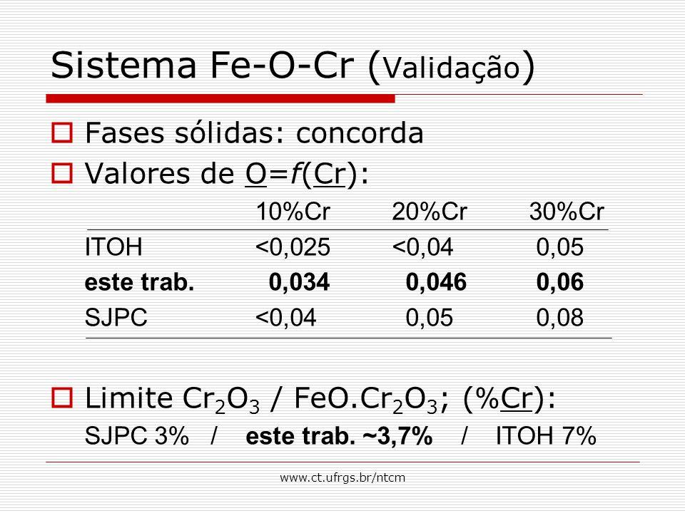 www.ct.ufrgs.br/ntcm Sistema Fe-O-Cr ( Validação )  Fases sólidas: concorda  Valores de O=f(Cr): 10%Cr20%Cr30%Cr ITOH <0,025<0,04 0,05 este trab. 0,