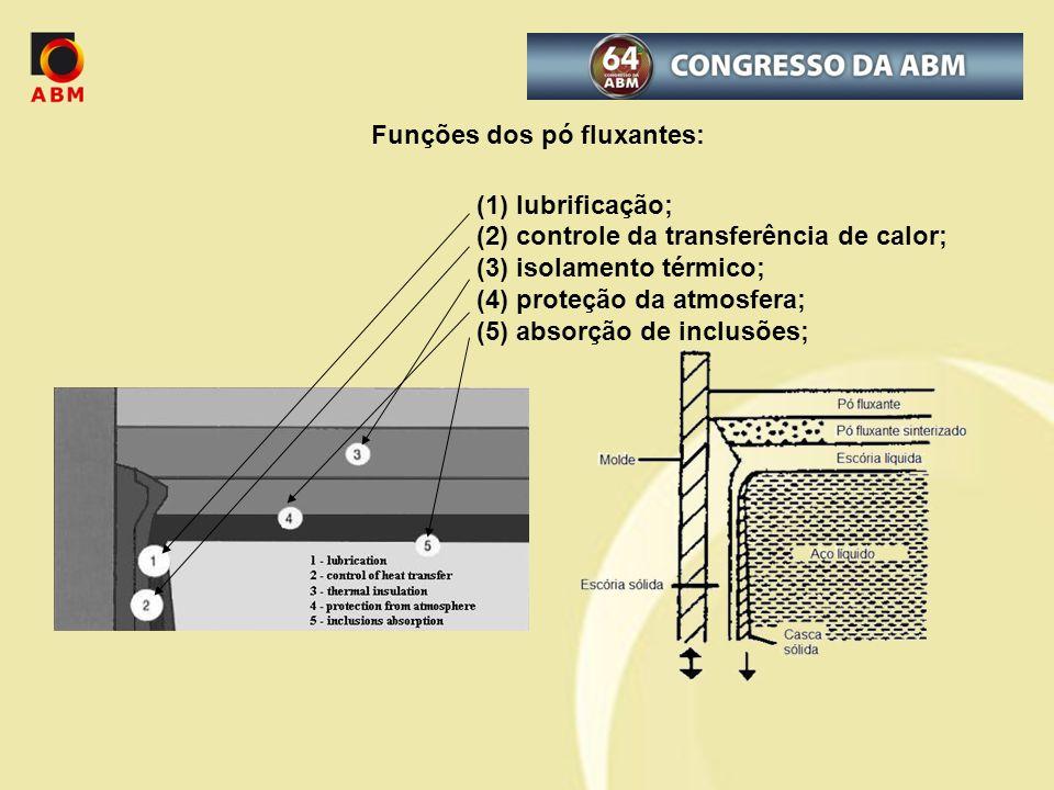 Funções dos pó fluxantes: (1) lubrificação; (2) controle da transferência de calor; (3) isolamento térmico; (4) proteção da atmosfera; (5) absorção de