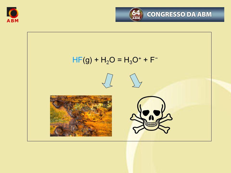 HF(g) + H 2 O = H 3 O + + F −