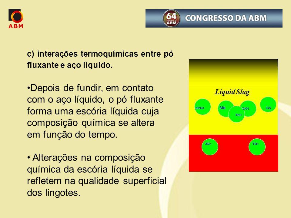 c) interações termoquímicas entre pó fluxante e aço líquido.