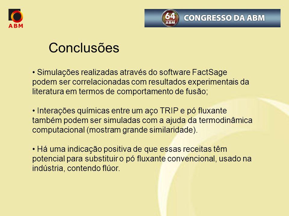 Conclusões Simulações realizadas através do software FactSage podem ser correlacionadas com resultados experimentais da literatura em termos de compor