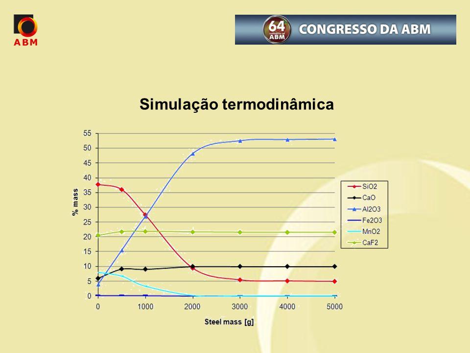 Simulação termodinâmica