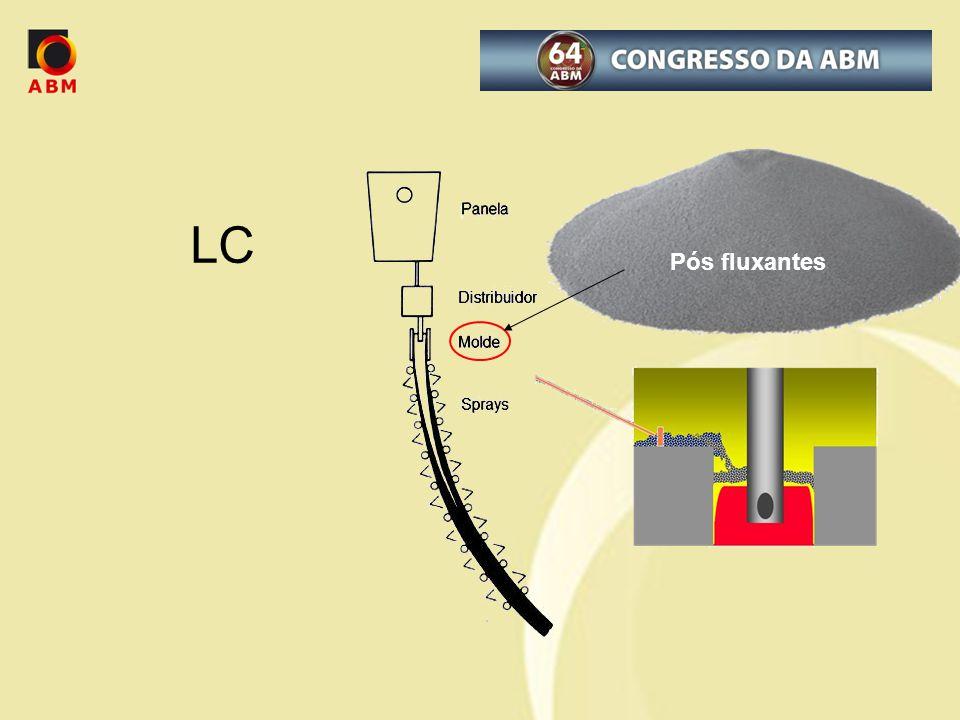 a) temperatura de fusão (liquidus) Segundo a literatura boa qualidade superficial de tarugos é obtida usando-se pós fluxantes com composição próxima ao eutético do sistema CaO-SiO 2 -Al 2 O 3 (1266ºC), pois dessa forma se obtém solidificação mais vítrea.