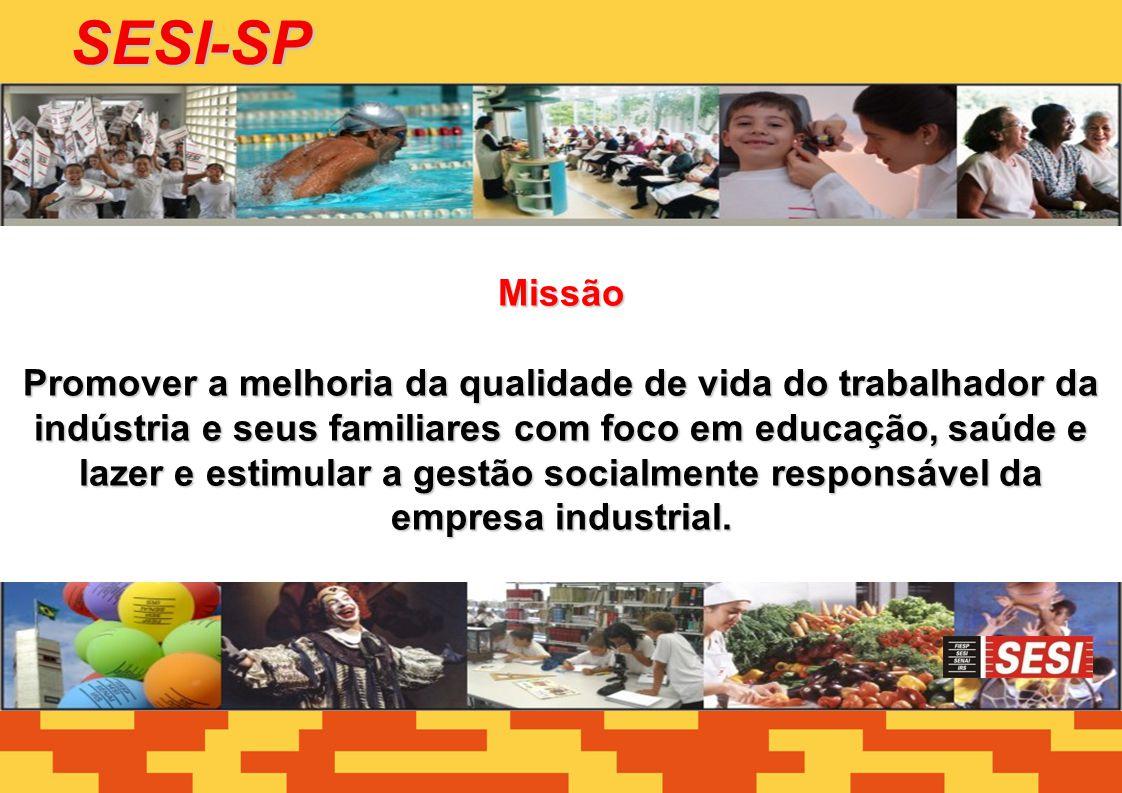 SOCIAL CULTURAL SEGURANÇA DO TRABALHO NUTRIÇÃO ESPORTE E LAZER EDUCAÇÃO ÁREAS: Ações Integradas Qualidade de Vida Trabalhador Industrial Empresa Sustentável Socialmente Responsável SESI-SP