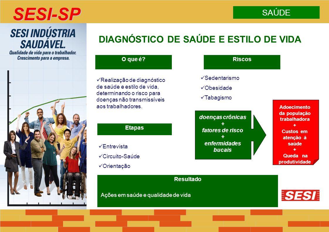 CULTURAL SESI-SP TEATRO SESI CAMPINAS Curso de Teatro Curso de iniciação teatral, acontece semestralmente na unidade do SESI.