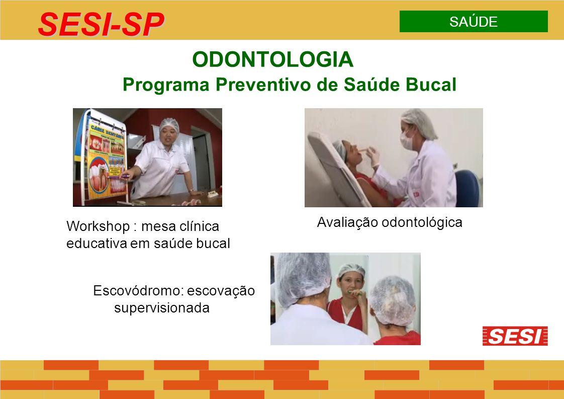 ODONTOLOGIA SESI-SP SAÚDE Escovódromo: escovação supervisionada Programa Preventivo de Saúde Bucal Workshop : mesa clínica educativa em saúde bucal Av