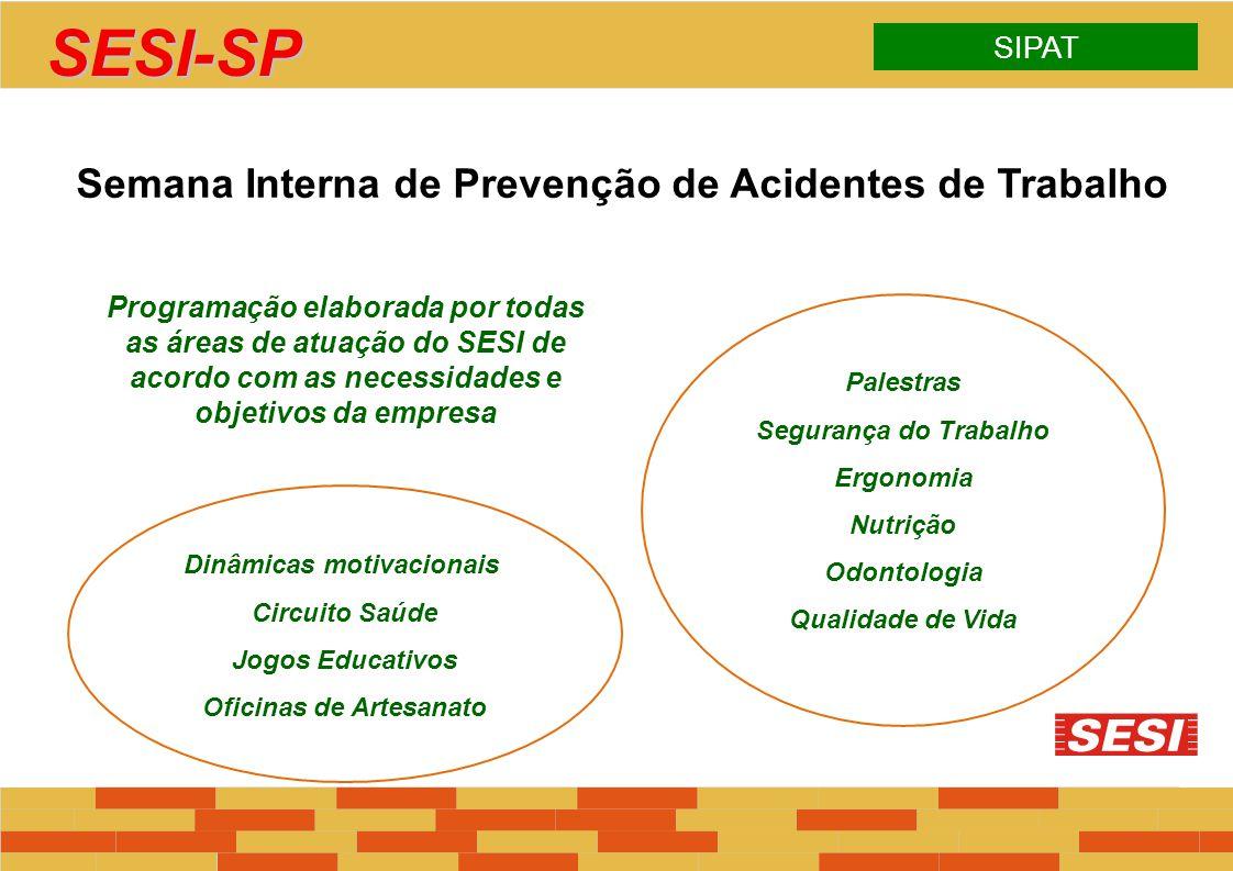 Semana Interna de Prevenção de Acidentes de Trabalho SIPAT SESI-SP Programação elaborada por todas as áreas de atuação do SESI de acordo com as necess