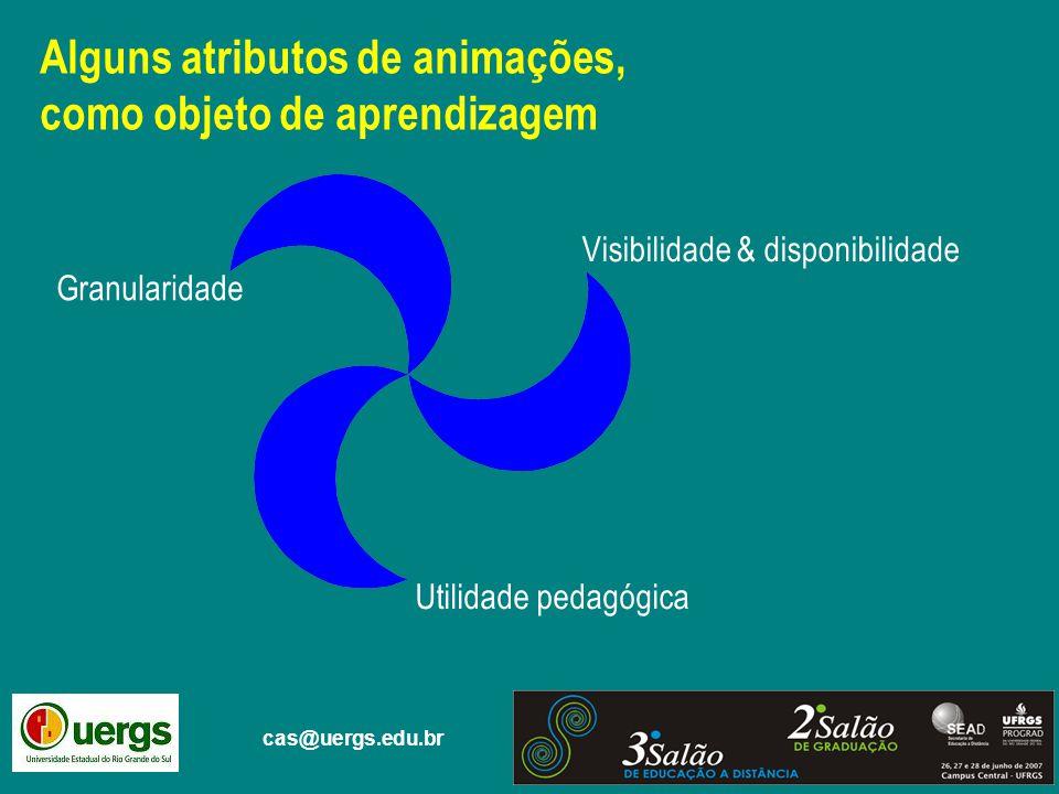cas@uergs.edu.br Alguns atributos de animações, como objeto de aprendizagem Granularidade Visibilidade & disponibilidade Utilidade pedagógica
