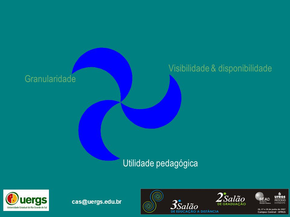 Granularidade Visibilidade & disponibilidade Utilidade pedagógica