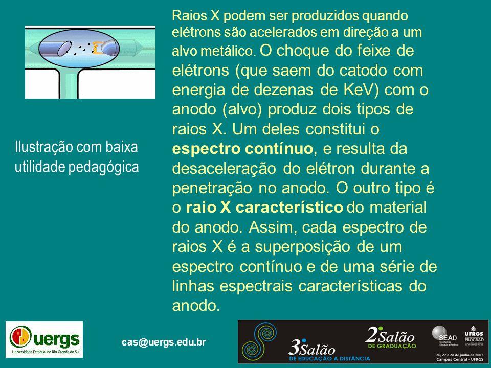 cas@uergs.edu.br Raios X podem ser produzidos quando elétrons são acelerados em direção a um alvo metálico.