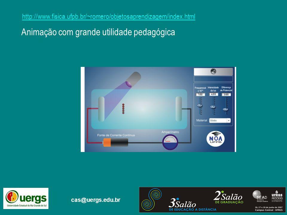 cas@uergs.edu.br http://www.fisica.ufpb.br/~romero/objetosaprendizagem/index.html Animação com grande utilidade pedagógica