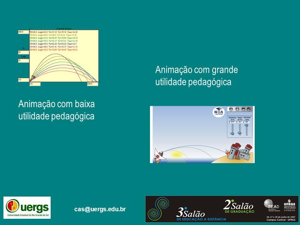 cas@uergs.edu.br Animação com baixa utilidade pedagógica Animação com grande utilidade pedagógica