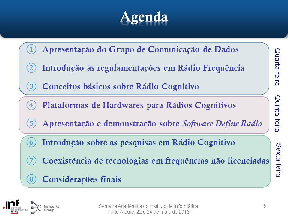 ① Este minicurso é um curso de extensão ② Certificados: devem ser solicitados na PROREXT ③ Inscrever-se em: http://www1.ufrgs.br/extensao/inscricoes/ins_inscricao.php 6 Semana Acadêmica do Instituto de Informática Porto Alegre, 22 a 24 de maio de 2013