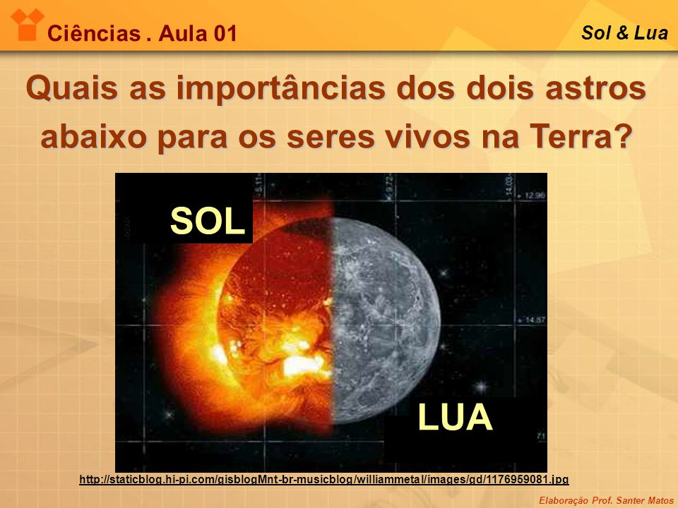 Elaboração Prof. Santer Matos Ciências. Aula 01 Sol & Lua Quais as importâncias dos dois astros abaixo para os seres vivos na Terra? LUA SOL http://st