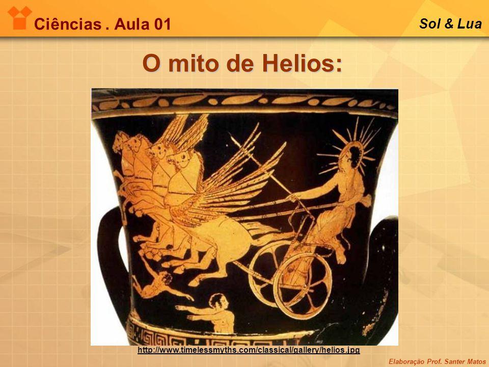 Elaboração Prof. Santer Matos Ciências. Aula 01 Sol & Lua O mito de Helios: http://www.timelessmyths.com/classical/gallery/helios.jpg