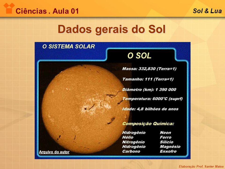 Elaboração Prof. Santer Matos Ciências. Aula 01 Sol & Lua Dados gerais do Sol Arquivo do autor