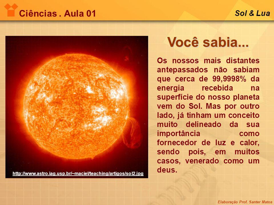 Elaboração Prof.Santer Matos Ciências. Aula 01 Sol & Lua Como ocorrem os eclipses.