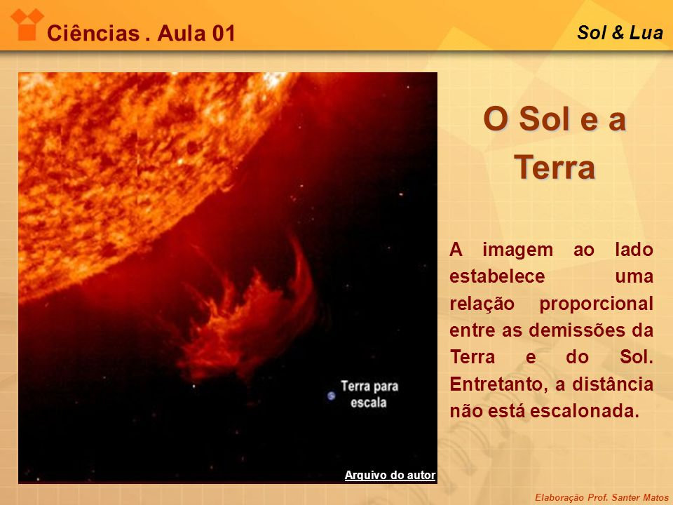 Elaboração Prof. Santer Matos Ciências. Aula 01 Sol & Lua O Sol e a Terra A imagem ao lado estabelece uma relação proporcional entre as demissões da T