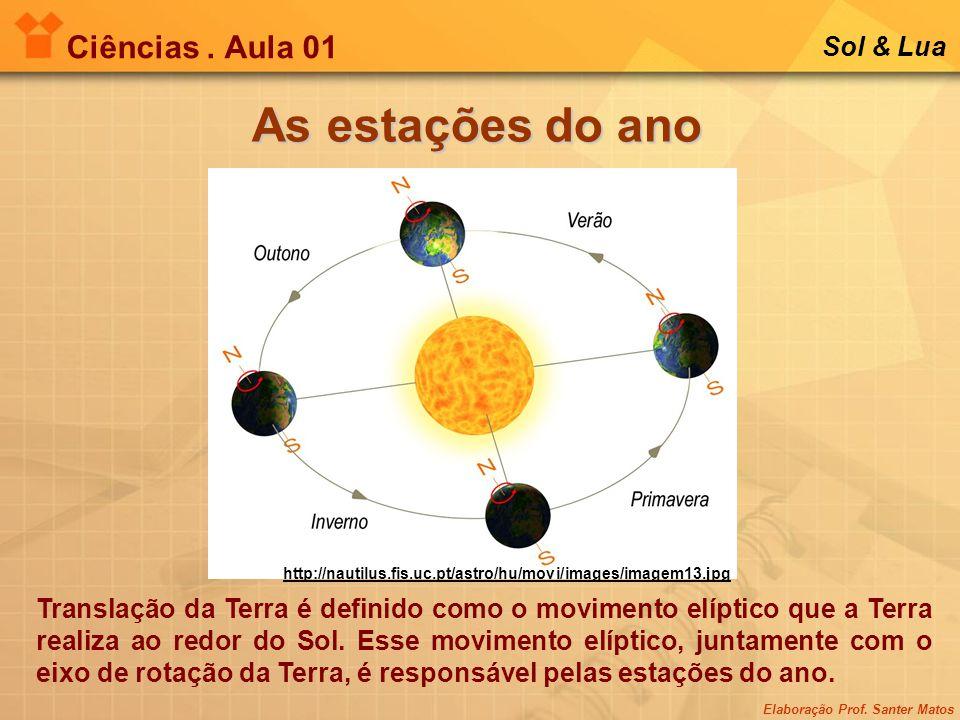 Elaboração Prof. Santer Matos Ciências. Aula 01 Sol & Lua As estações do ano Translação da Terra é definido como o movimento elíptico que a Terra real