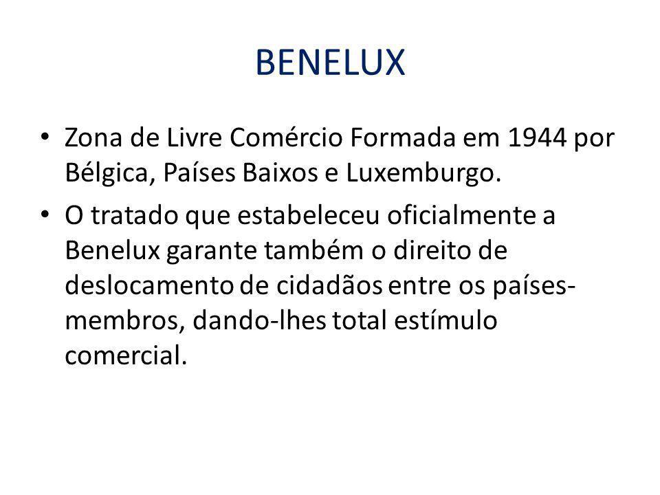 BENELUX Zona de Livre Comércio Formada em 1944 por Bélgica, Países Baixos e Luxemburgo. O tratado que estabeleceu oficialmente a Benelux garante també