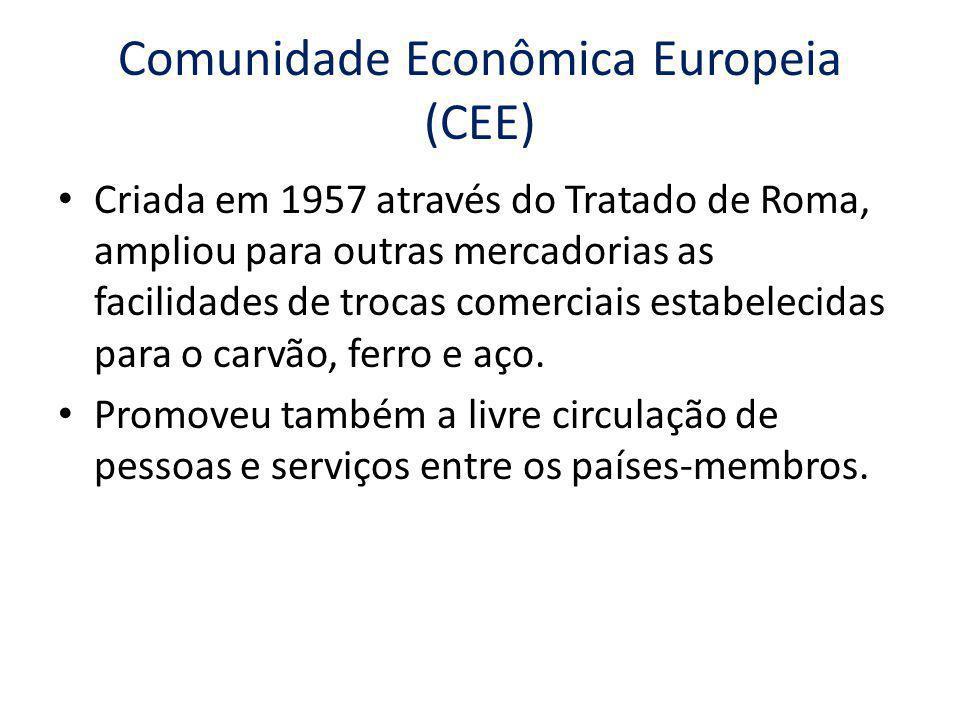 Comunidade Econômica Europeia (CEE) Criada em 1957 através do Tratado de Roma, ampliou para outras mercadorias as facilidades de trocas comerciais est