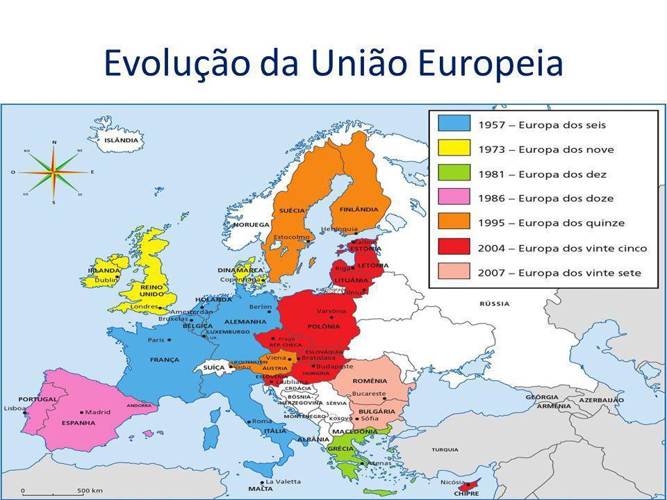 Evolução da União Europeia