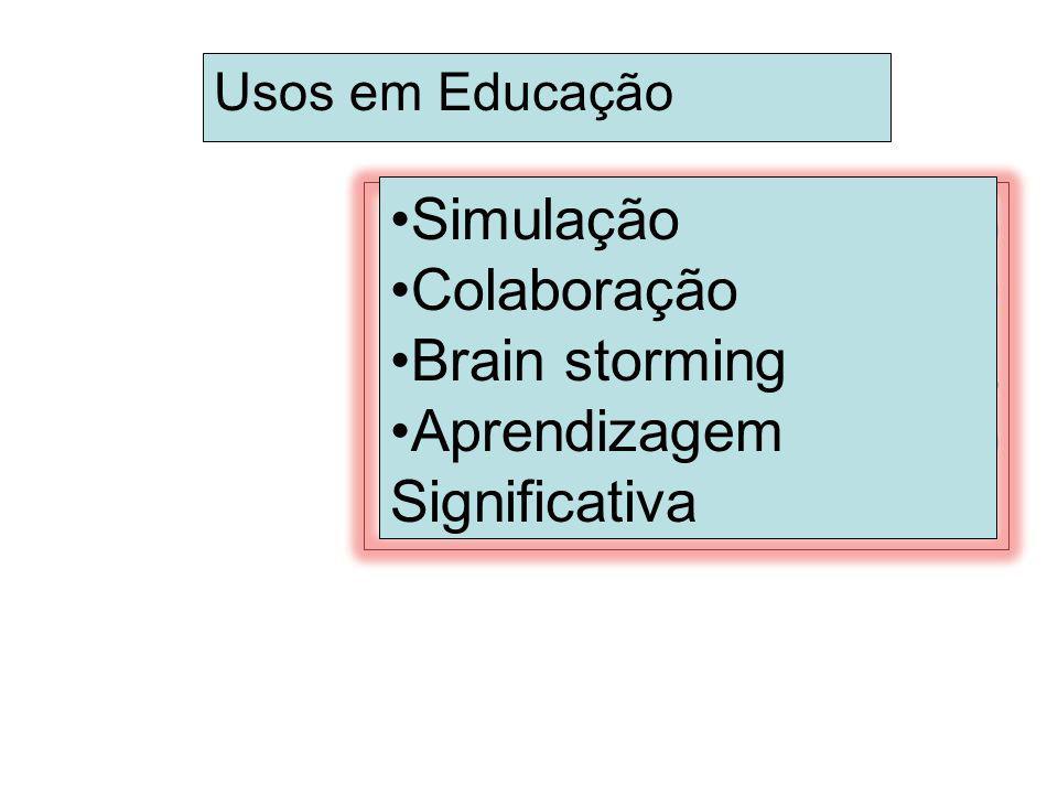 Simulação Colaboração Brain storming Aprendizagem Significativa Usos em Educação