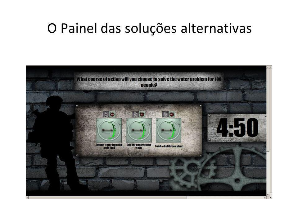 O Painel das soluções alternativas