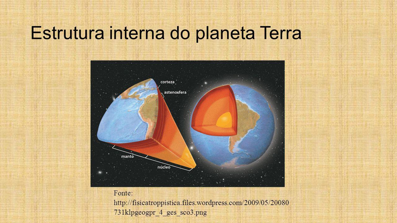 Estrutura interna do planeta Terra Fonte: http://fisicatroppistica.files.wordpress.com/2009/05/20080 731klpgeogpr_4_ges_sco3.png