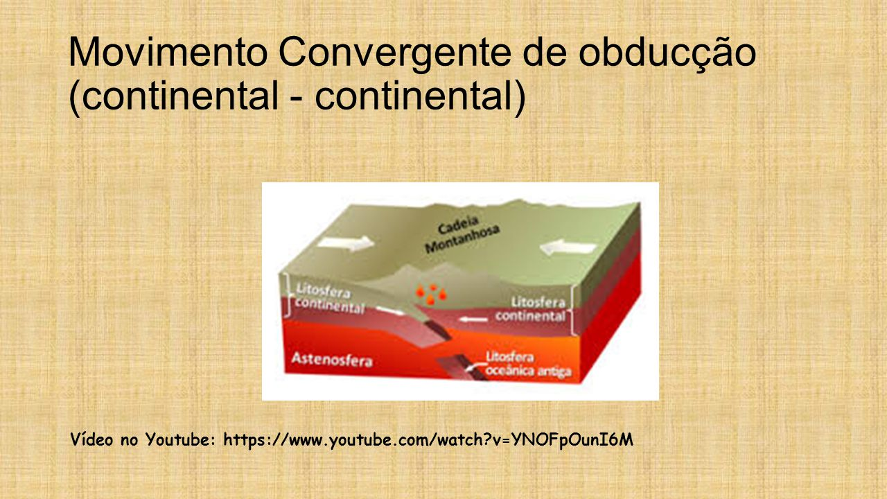 Movimento Convergente de obducção (continental - continental) Vídeo no Youtube: https://www.youtube.com/watch?v=YNOFpOunI6M