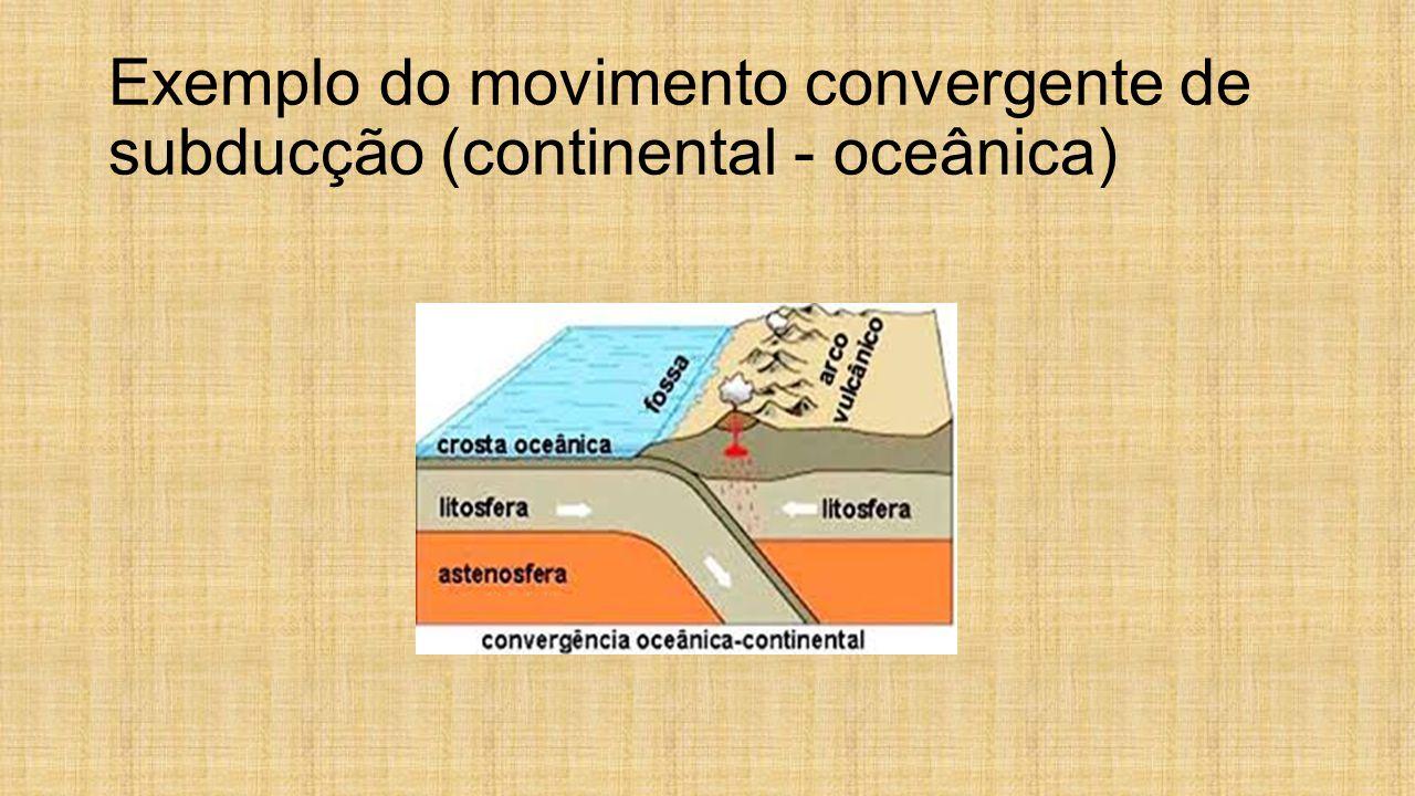 Movimento Divergente Vídeo no Youtube: https://www.youtube.com/watch?v=_28p-lOS5aY