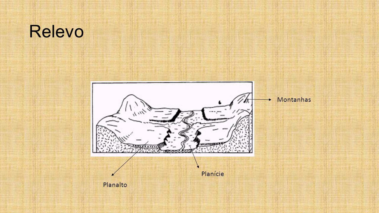 Relevo Montanhas Planície Planalto