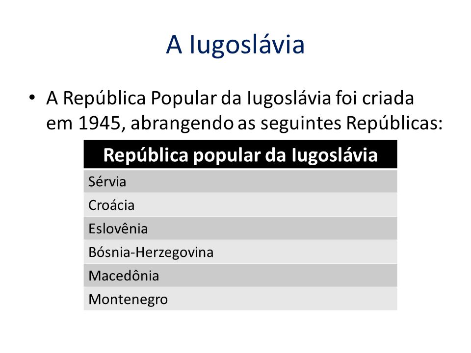 A Iugoslávia A República Popular da Iugoslávia foi criada em 1945, abrangendo as seguintes Repúblicas: República popular da Iugoslávia Sérvia Croácia