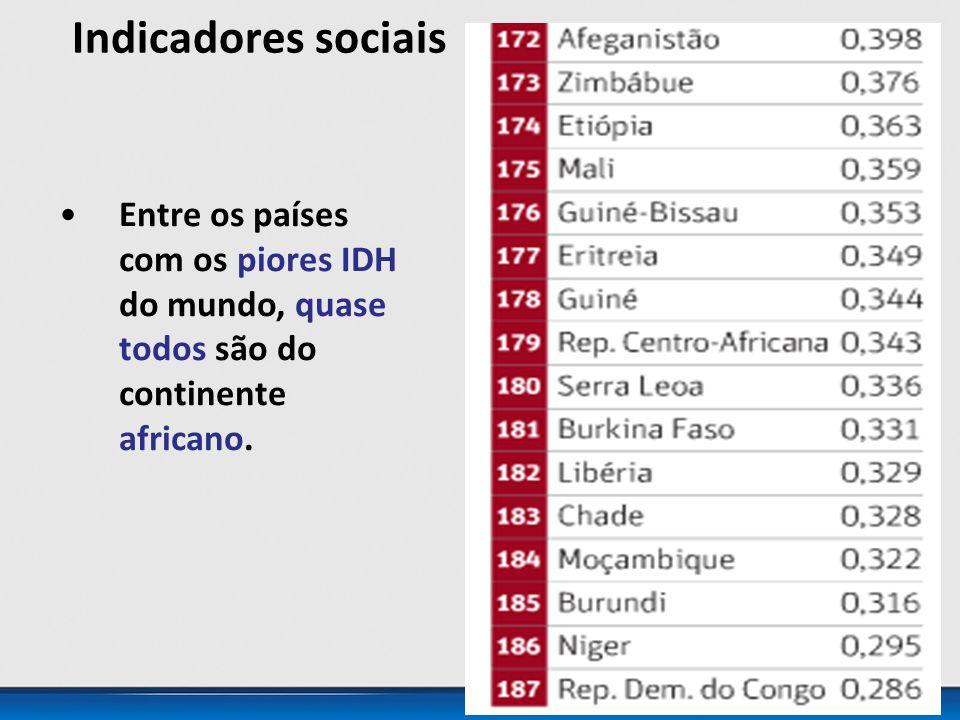 Indicadores sociais Entre os países com os piores IDH do mundo, quase todos são do continente africano.