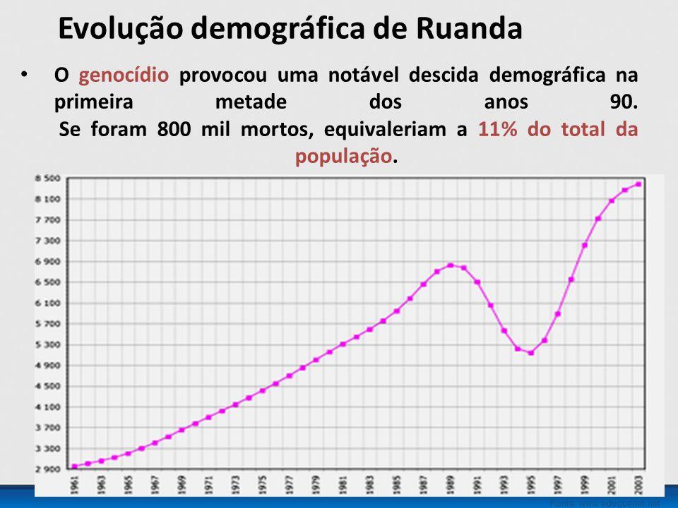 O genocídio provocou uma notável descida demográfica na primeira metade dos anos 90.