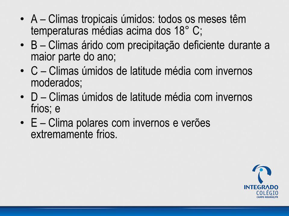 A – Climas tropicais úmidos: todos os meses têm temperaturas médias acima dos 18° C; B – Climas árido com precipitação deficiente durante a maior part