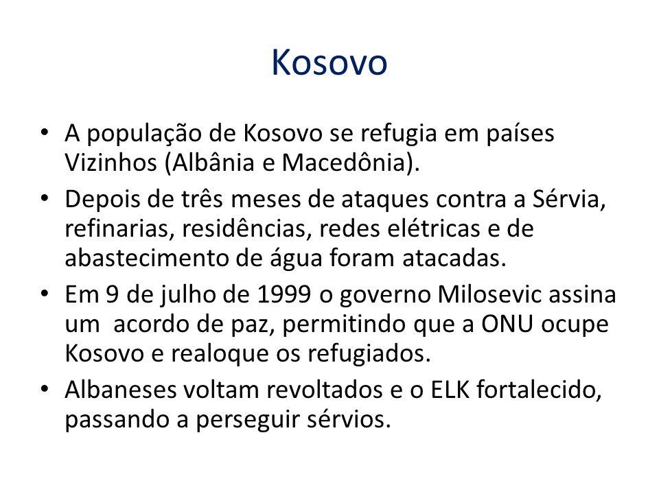 Kosovo A população de Kosovo se refugia em países Vizinhos (Albânia e Macedônia).