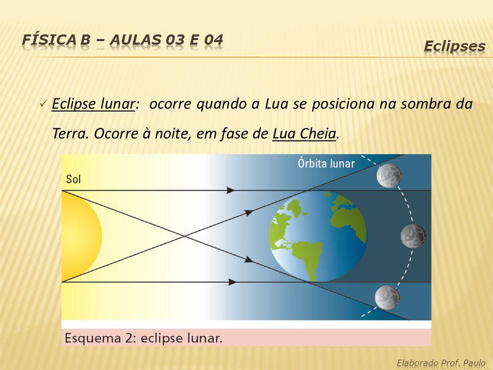Eclipse lunar: ocorre quando a Lua se posiciona na sombra da Terra. Ocorre à noite, em fase de Lua Cheia.