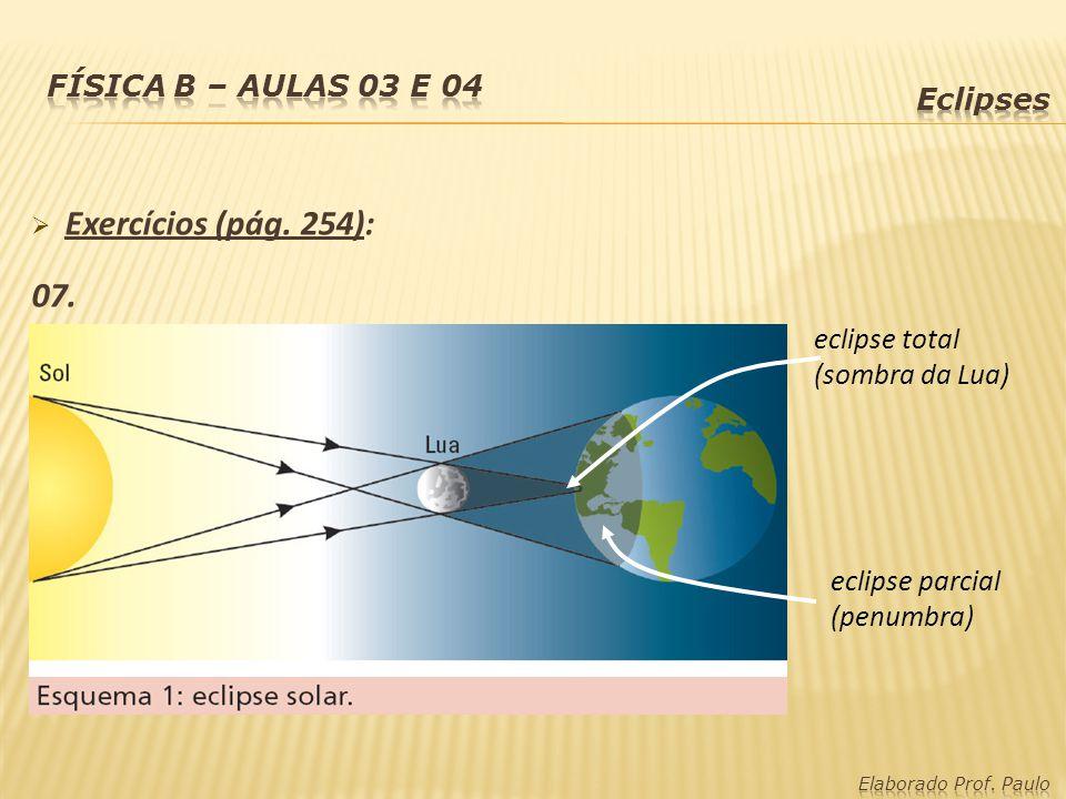  Exercícios (pág. 254): 07. eclipse total (sombra da Lua) eclipse parcial (penumbra)