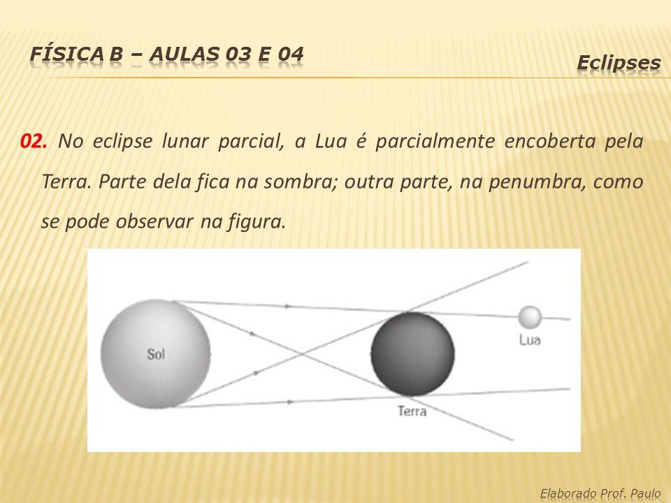 02. No eclipse lunar parcial, a Lua é parcialmente encoberta pela Terra. Parte dela fica na sombra; outra parte, na penumbra, como se pode observar na