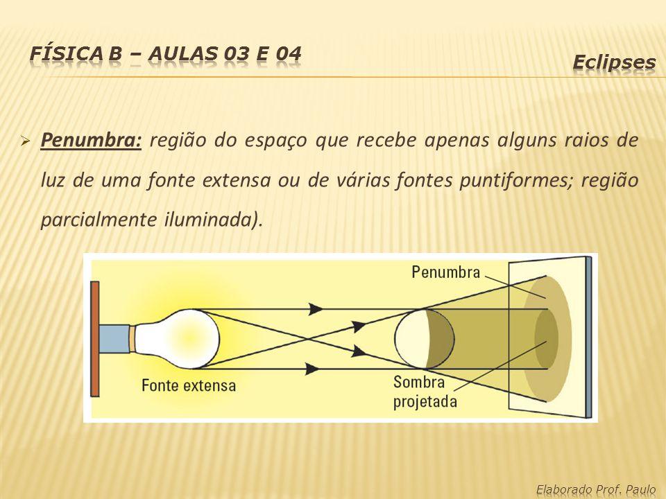  Penumbra: região do espaço que recebe apenas alguns raios de luz de uma fonte extensa ou de várias fontes puntiformes; região parcialmente iluminada