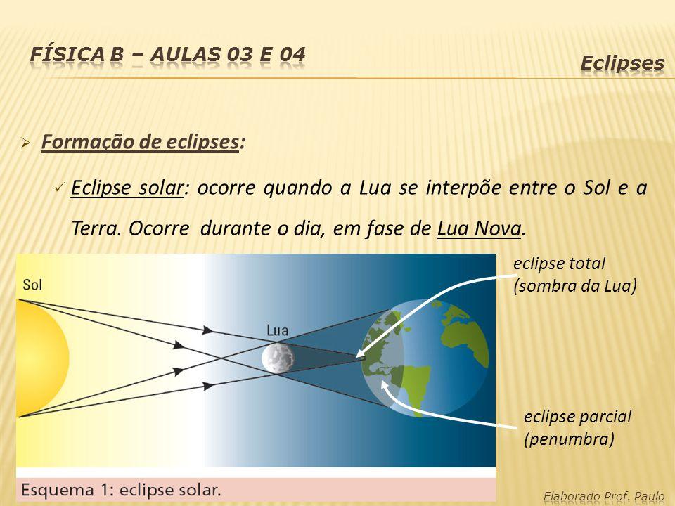  Formação de eclipses: Eclipse solar: ocorre quando a Lua se interpõe entre o Sol e a Terra. Ocorre durante o dia, em fase de Lua Nova. eclipse total