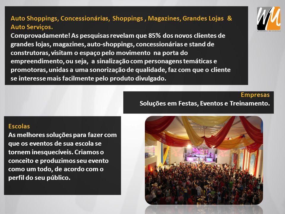 Auto Shoppings, Concessionárias, Shoppings, Magazines, Grandes Lojas & Auto Serviços.