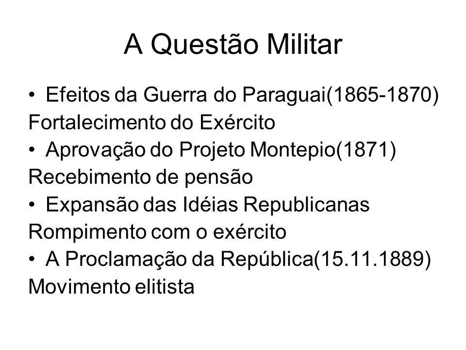 A Questão Militar Efeitos da Guerra do Paraguai(1865-1870) Fortalecimento do Exército Aprovação do Projeto Montepio(1871) Recebimento de pensão Expans