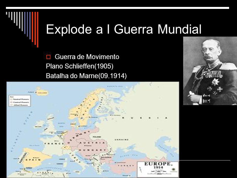 Guerra de Trincheiras (1914- 1918)  Entrada de outros Países Entente:Japão(1914),Itália(1915),Romênia(1916), Grécia e EUA(1917) Aliança:Imp.Turco-Otomano(1914) e Bulgária(1915)  Guerra no lado Ocidental Conflito equilibrado Batalha do Somme(1916) Batalha de Verdun(1916) 2º Batalha do Marne(07.1918)  Guerra no lado Oriental Vitória dos Alemães(B.Tanemberg)
