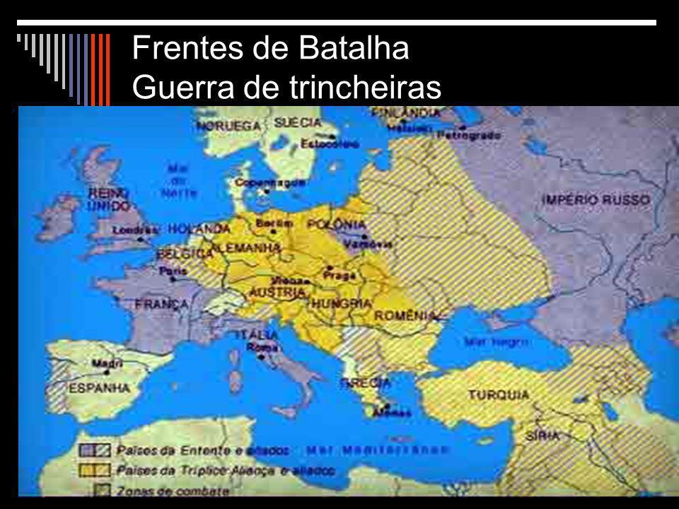 Frentes de Batalha Guerra de trincheiras