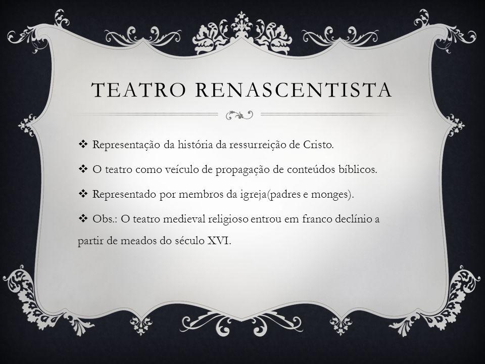 TEATRO RENASCENTISTA  Representação da história da ressurreição de Cristo.  O teatro como veículo de propagação de conteúdos bíblicos.  Representad