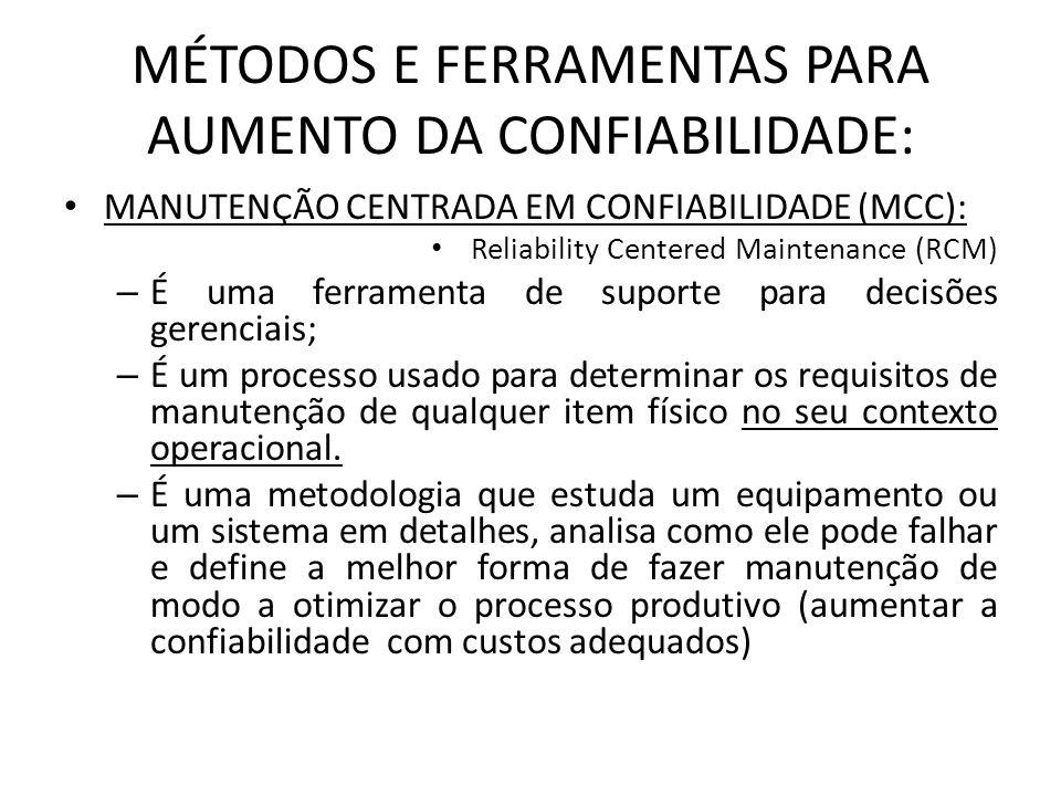 MÉTODOS E FERRAMENTAS PARA AUMENTO DA CONFIABILIDADE: MANUTENÇÃO CENTRADA EM CONFIABILIDADE (MCC): Reliability Centered Maintenance (RCM) – É uma ferr