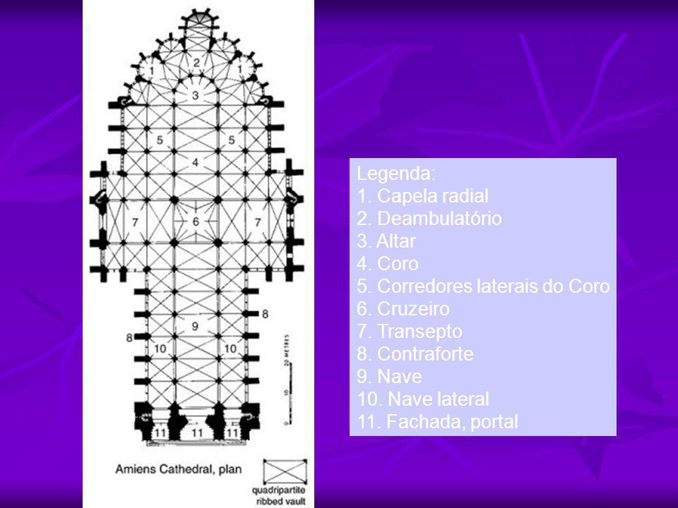 Legenda: 1.Capela radial 2. Deambulatório 3. Altar 4.