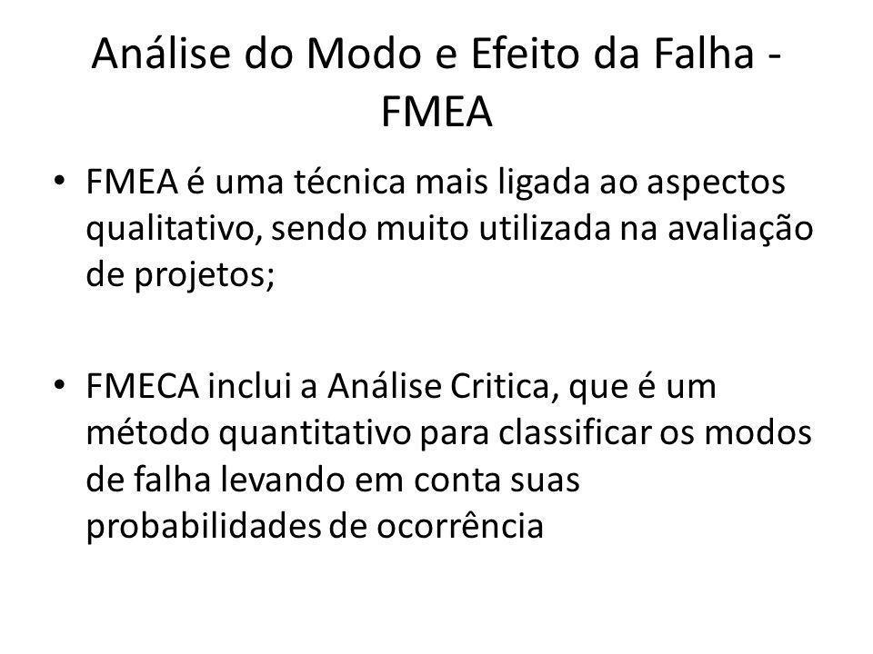 Análise do Modo e Efeito da Falha - FMEA FMEA é uma técnica mais ligada ao aspectos qualitativo, sendo muito utilizada na avaliação de projetos; FMECA